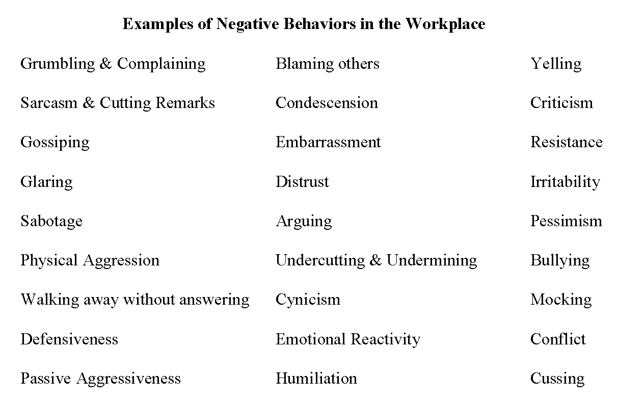 examples of negative behaviors in the workplace